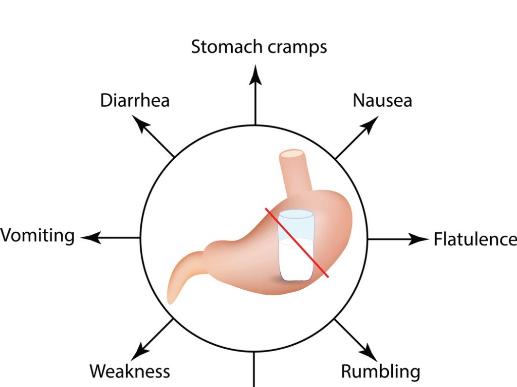 Symptoms of lactose intolerance